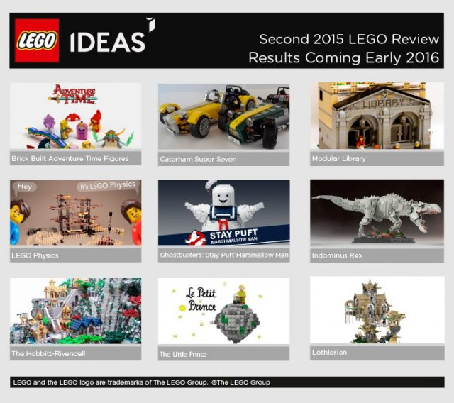 second 2015 lego review results pending