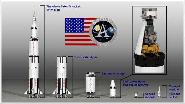 Il progetto originale dell'Apollo 11
