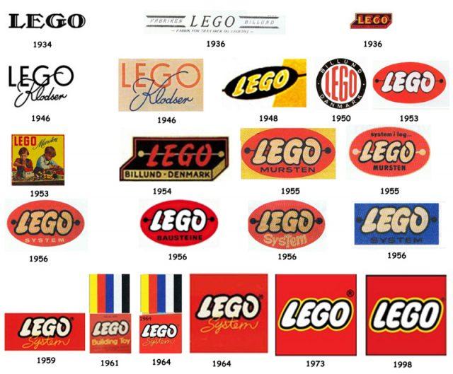 La Storia dei loghi LEGO