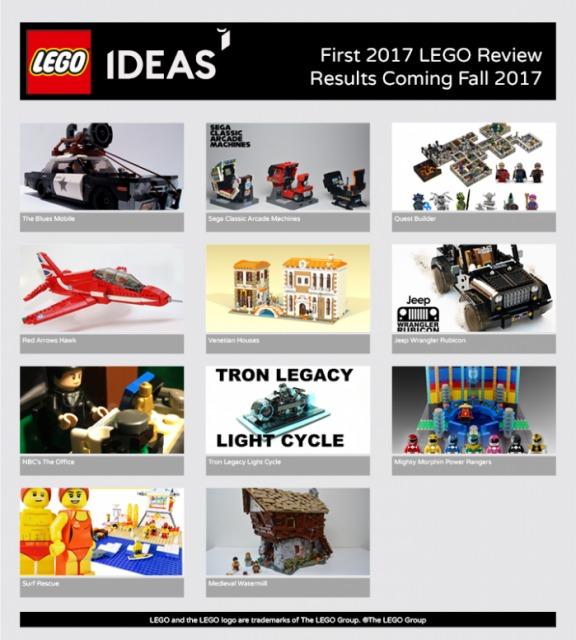 Prima Fase Revisione 2017 LEGO Ideas