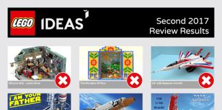 Risultati seconda fase di revisione 2017 LEGO Ideas