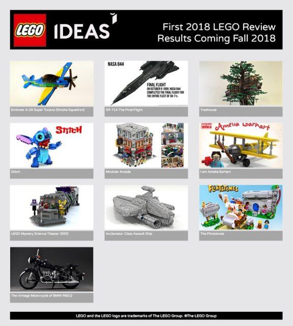 LEGO Ideas prima fase di revisione del 2018