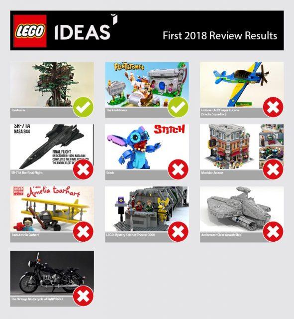 lego ideas vincitori prima fase revisione 2018