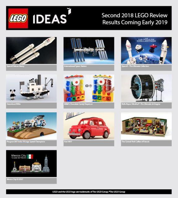 Progetti LEGO Ideas Qualificati per la Seconda Fase di Revisione 2018