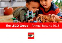 The LEGO Group Risultati Annuali del 2018