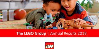 The LEGO Group Risultati Annuali del 2018